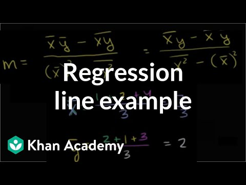 Regression line example | Regression | Probability and Statistics | Khan Academy