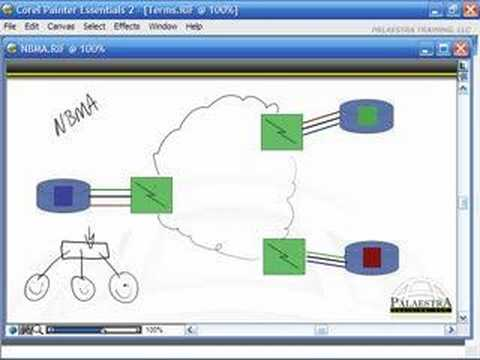 Cisco CCNA Videos - Getting to Know Frame Relay