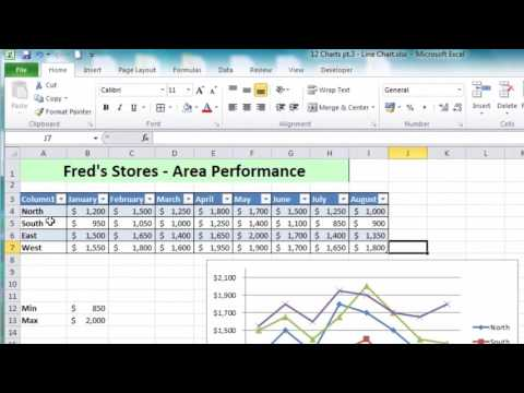 Excel 2010 Tutorial For Beginners #14 - Charts Pt.5 Dynamically Update Charts (Microsoft Excel)