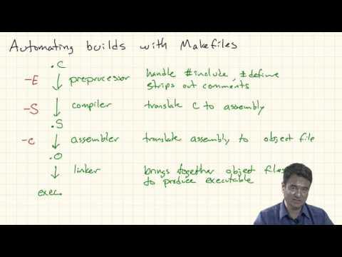 C Programming: Makefiles