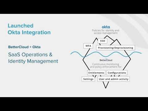 Powerful Okta + BetterCloud Integration