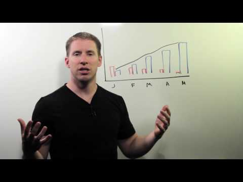 What To Do With Your Net Worth Report | Whiteboard Wednesday: Episode 90