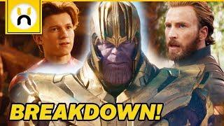 Avengers: Infinity War Official Trailer #2 BREAKDOWN