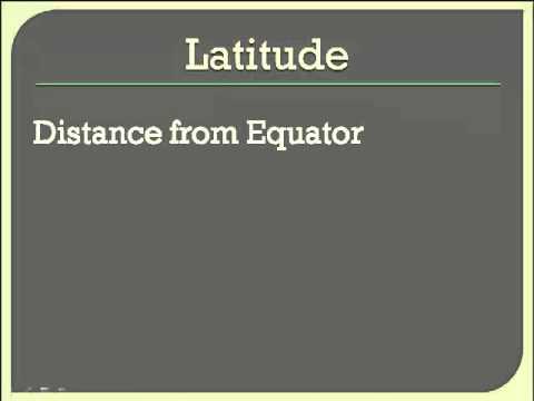 Finding Latitude