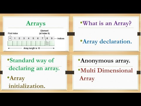 8-Core Java Tutorial Arrays  Anonymous Array   Multi Dimensional Array   Eclipse example