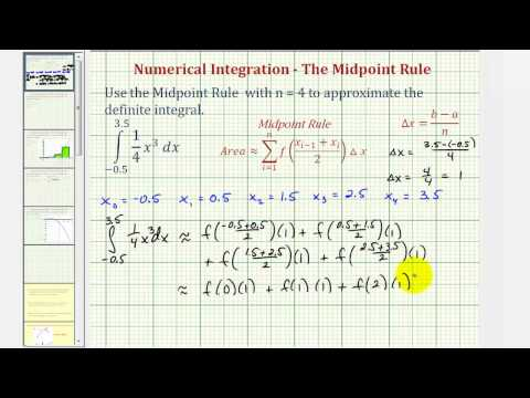 Ex 1: Numerical Integration - The Midpoint Rule