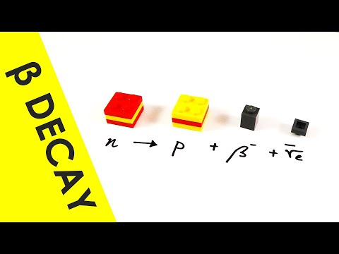 A Level Physics - Beta Decay and its Nuclear Equations