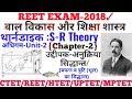 REET-Ch-2 अधिगम सिद्धान्त (थार्नडाइक:S-R Theory/उद्दीपक-अनुक्रिया सिद्धान्त/प्रयत्न-भूल का सिद्धान्त
