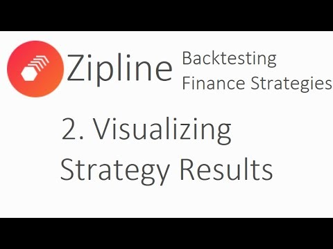 Visualizing Strategy Metrics - Zipline Tutorial local backtesting and finance with Python p.2