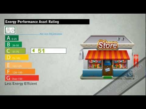What is an Energy Performance Certificate - 1 of 5