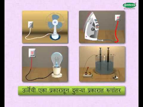 e-class | 10th Science | Chap#8 | Marathi Medium