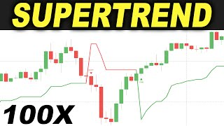 Supertrend Indicator Tested 100 Times so you don't have to... - Forex Day Trading