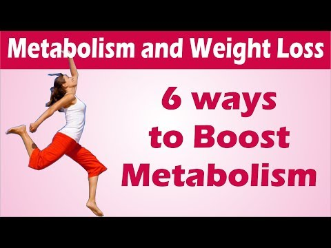 Metabolism and Weight Loss: 6 Ways to Naturally Boost your Metabolism | How to burn Calories?