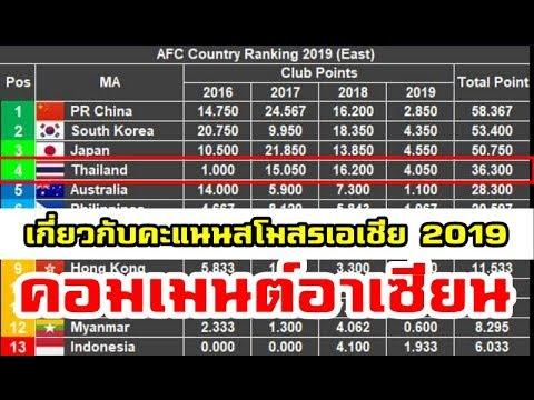 Xxx Mp4 ความคิดเห็นชาวอาเซียนเกี่ยวกับคะแนนสโมสรเอเชีย MA Ranking ปี 2019 3gp Sex