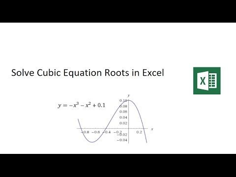 Find Equation Roots with Excel