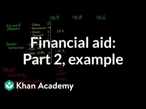 Financial aid package example: Part 2