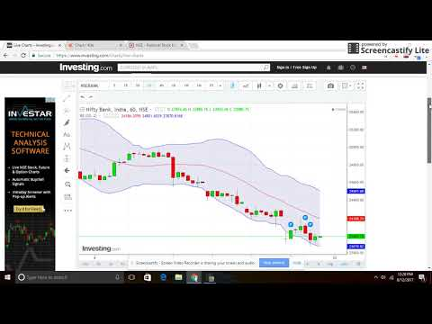 Banknifty or Nifty Options Trading with India Vix