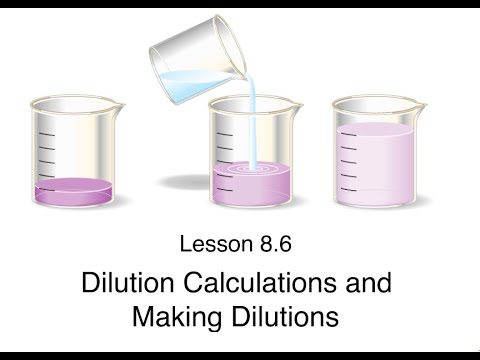 Lesson 8.4 - Dilution Calculations and Making Dilutions