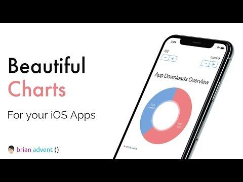 iOS Swift Tutorial: Create Beautiful Charts 📊