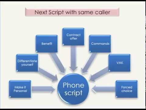 NLP Inside Sales scripts to get an invitation