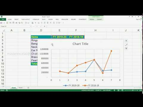 How to Create Scatter with Straight Lines & Markers Chart in MS Excel 2013