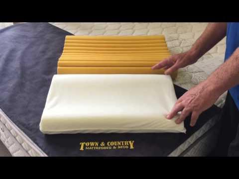 Dunlop Memory Foam Pillow