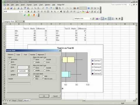 How to Create a Box and Whisker Plot in Excel 2003