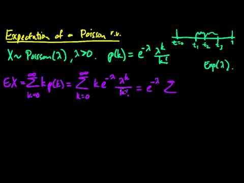 Expectation of a Poisson random variable