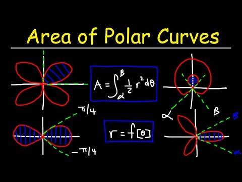 Finding Area In Polar Coordinates