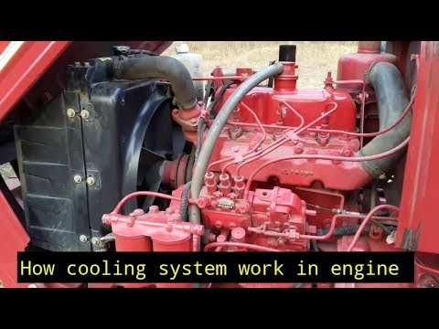 Engine Cooling System Work in Hindi