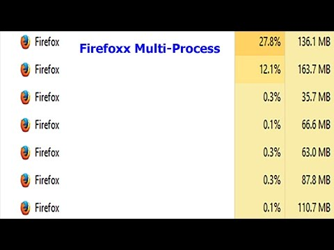 How to enable Firefox Multi-Process (e10's, Electrolysis)