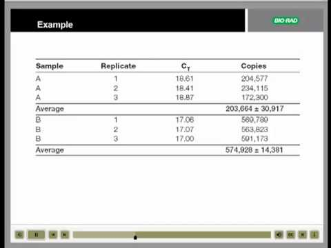 Real Time QPCR Data Analysis Tutorial