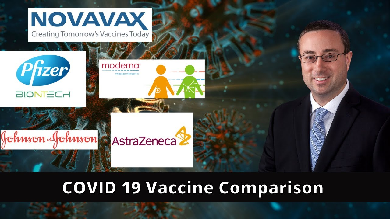 COVID 19 Vaccine Comparison | Which Vaccine is the Best?