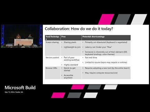 Pair Programming Made Awesome with Visual Studio Live Share : Build 2018
