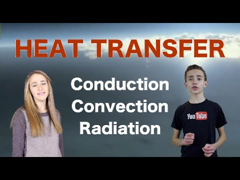 Three Methods of Heat Transfer!