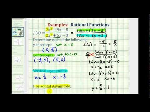 Ex:  Find the Intercepts and Asymptotes of a Rational Function