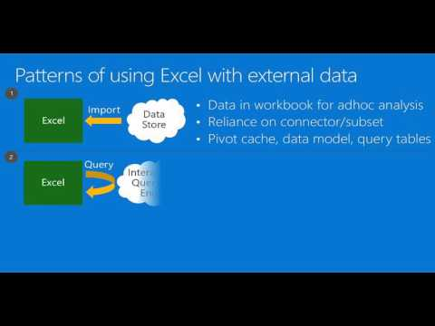 What Is Big Data And How Do You Make Sense Of It In Excel?