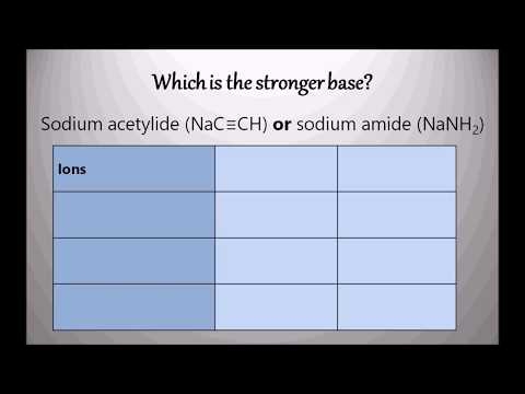 Which is the stronger base? (1)