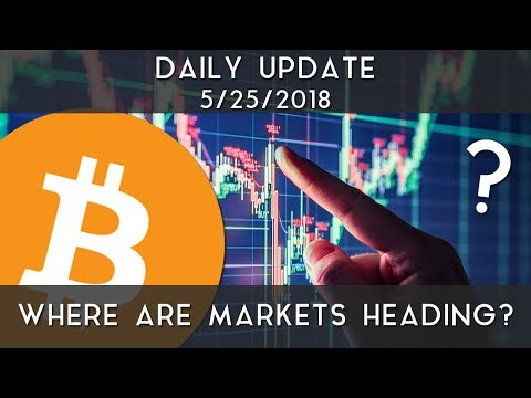 Daily Update (5/25/2018) | Where are markets heading?