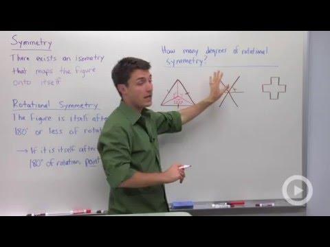 Rotational Symmetry(HD)
