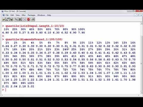 Creating Empirical CDF plots (Ogives) with ggplot2