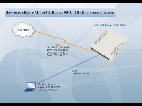 MikroTik Router 951Ui 2HnD | configure  to access internet [part1]