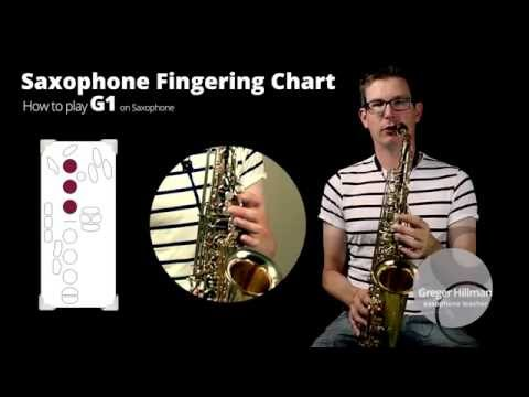 How to play G1 on Saxophone - Saxophone fingering chart video
