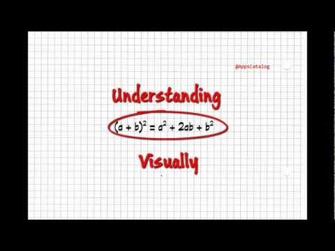 Understanding (a+b)² = a² + 2ab + b² Visually