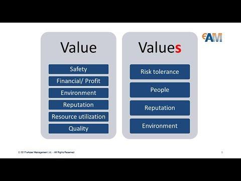 Webinar: Value, Values & Asset Management Decision Making