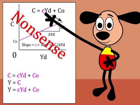 Keynesian Cross Debunked - Fiscal Multiplier Debunked
