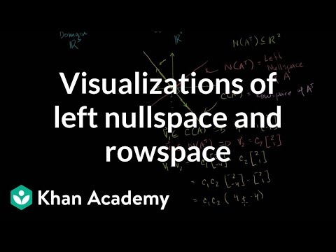 Visualizations of left nullspace and rowspace | Linear Algebra | Khan Academy
