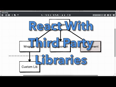 [React] Integration with Third Party Libraries