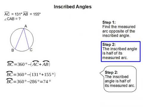 How to Find the Inscribed Angle
