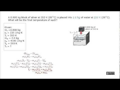 Example of Heat Energy Transfer